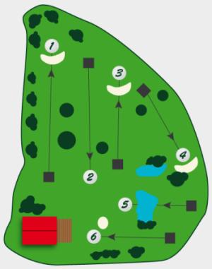 6-Loch-Anlage